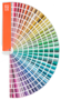 RAL-D2-kleurenwaaier-set-+-GRATIS-K7-kleurenwaaier
